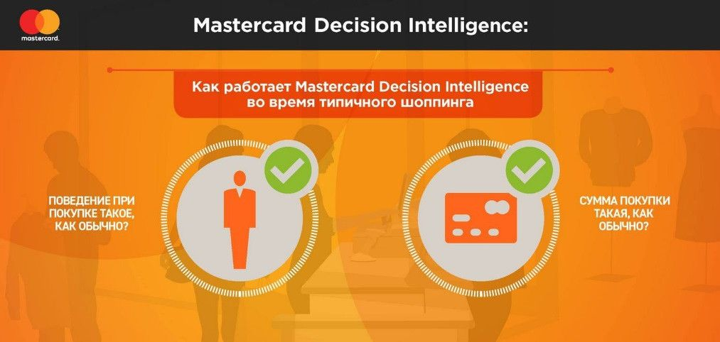 Paysafe защищает Decision Intelligence MasterCard