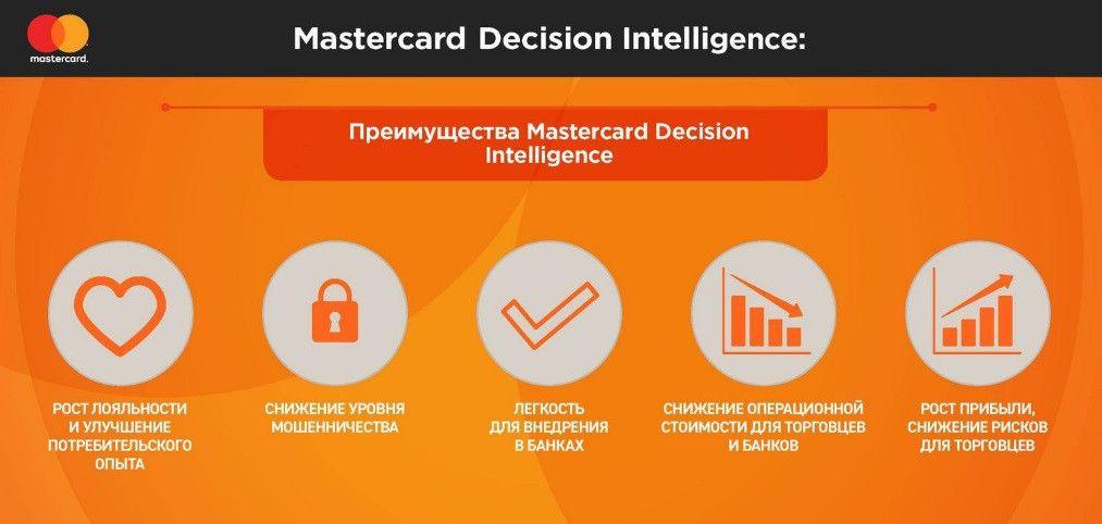 Paysafe защищает искусственный интеллект MasterCard