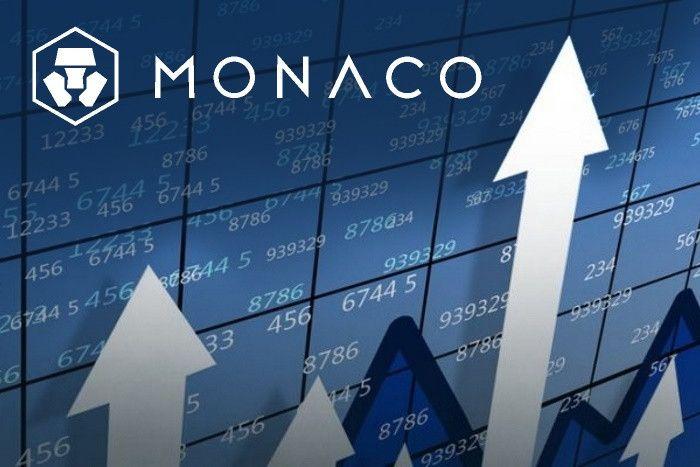 Стоимость криптовалюты Monaco повысилась на 695%